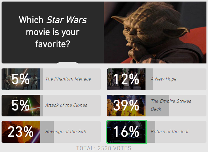 2015-05-21 11_37_03-Poll_ Which Star Wars Movie Is Your Favorite_ _ StarWars.com